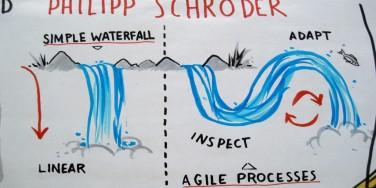 agilevswaterfall