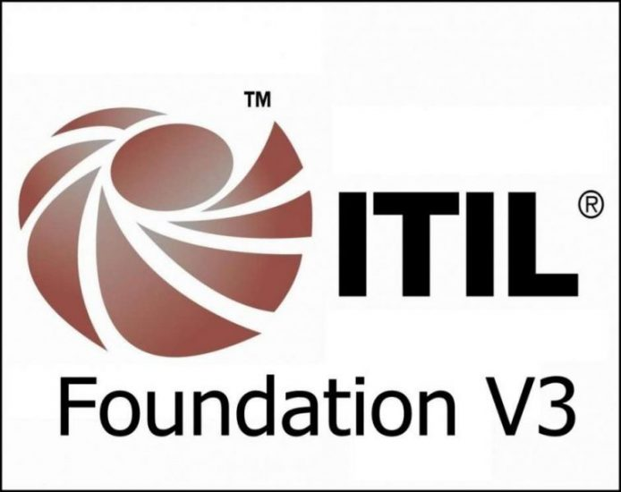 Itil Foundation Terms And Concepts You Need To Know Techroots